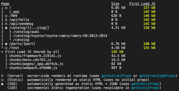 Next js приложение - конф файлы